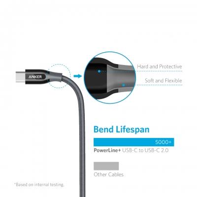 Укрепленный кабель Anker PowerLine+ USB-C to USB-C 2.0 (6ft / 1.8m) Черный A81880A1